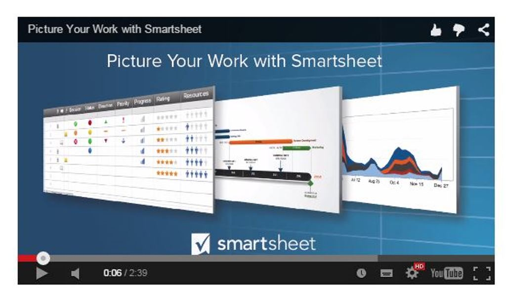 Picture Your Work with Smartsheet
