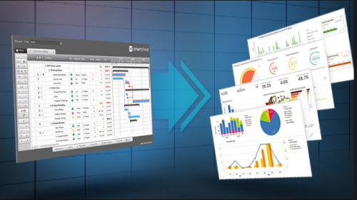 Smartsheet Business Plan Latest Features