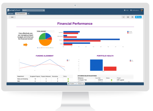 Make Better Decisions Faster with Smartsheet Dashboards
