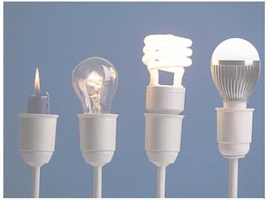 Smarter Mini Control Center turbocharges Smartsheet for lighting retrofit company